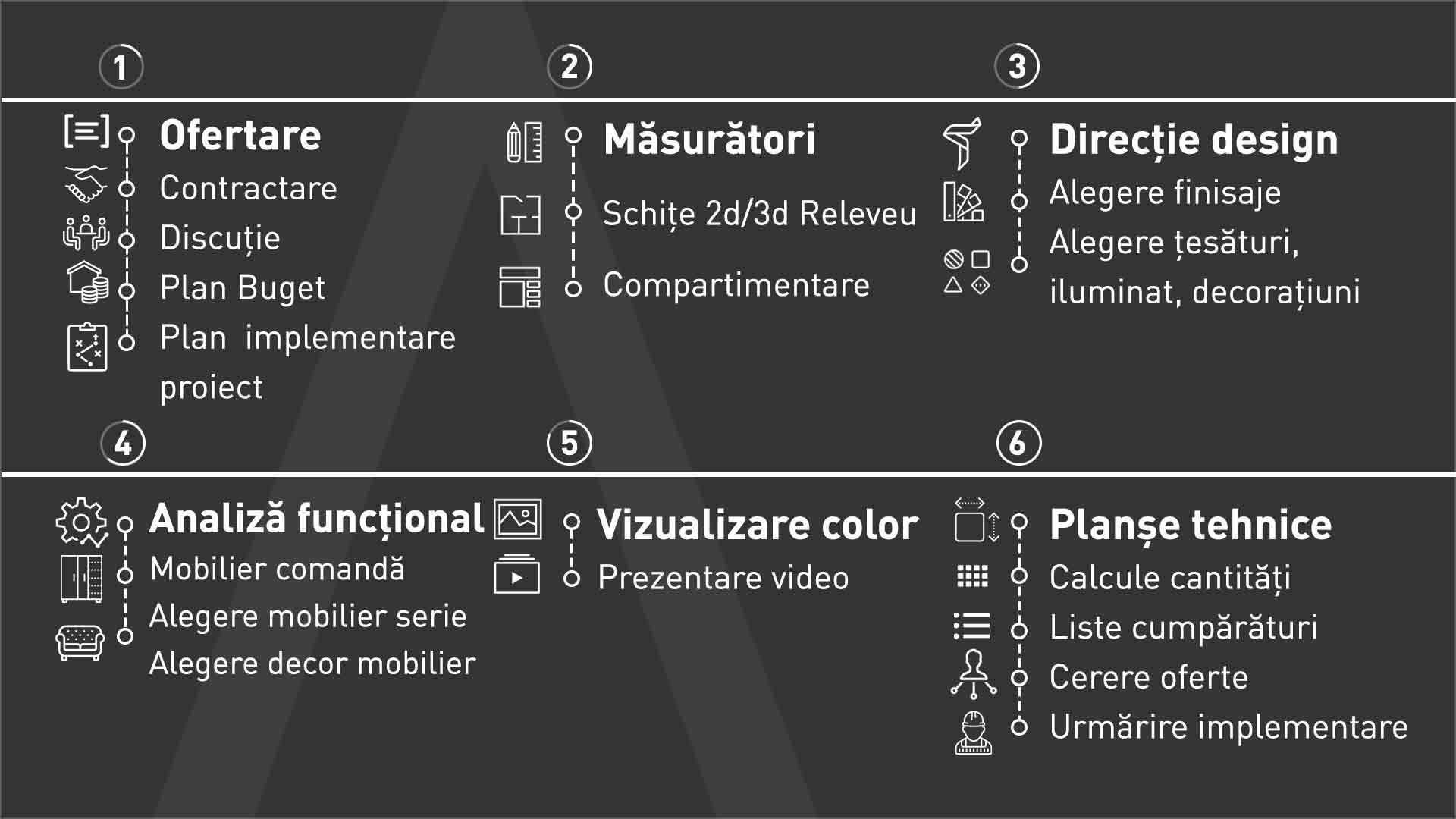 servicii design Acolada